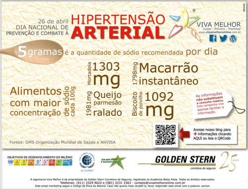 Campanha-DIA-NACIONAL-DE-PREVENCAO-E-COMBATE-A-HIPERTENSAO-ARTERIAL-2013