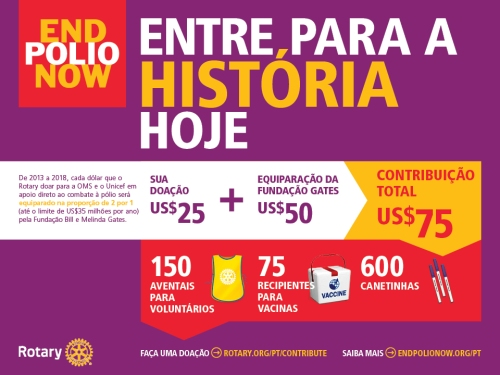Portuguese Infographic - Make History - Donations