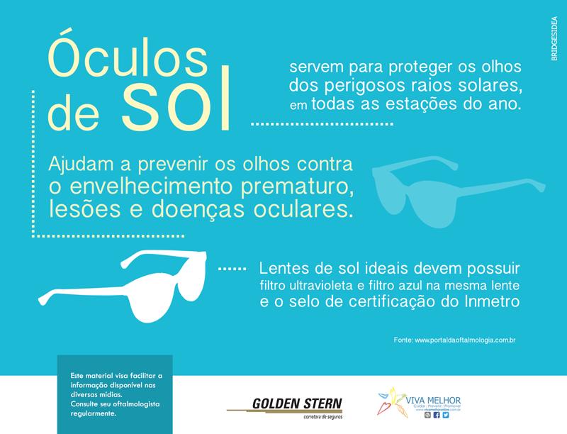 Óculos de Sol Podem Prevenir Doenças Oculares 4a1274f4ed
