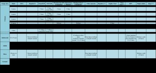 Calendario-de-Vacinacao-2017-com-alteracao-da-dose-unica-FA